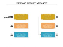 Database Security Mensures Ppt Powerpoint Presentation Summary Demonstration Cpb