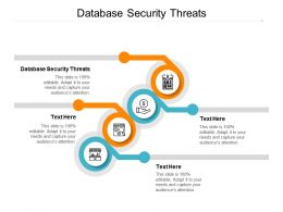 Database Security Threats Ppt Powerpoint Presentation Ideas Topics Cpb