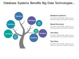 Database Systems Benefits Big Data Technologies Speed Accuracy