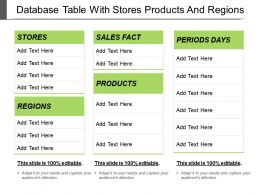 Database Table With Stores Products And Regions