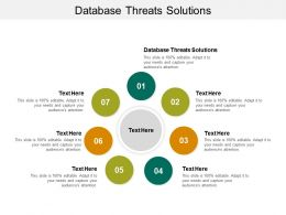 Database Threats Solutions Ppt Powerpoint Presentation Slide Cpb