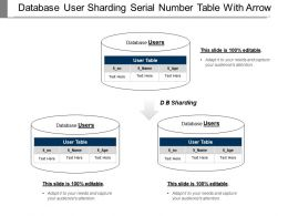 Database User Sharding Serial Number Table With Arrow