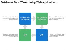 Databases Data Warehousing Web Application Environment Accelerators Tools