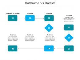 Dataframe Vs Dataset Ppt Powerpoint Presentation Model Visual Aids Cpb