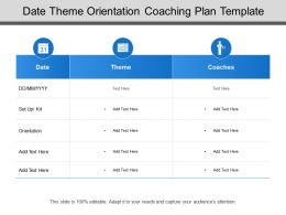 Date Theme Orientation Coaching Plan Template