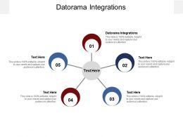 Datorama Integrations Ppt Powerpoint Presentation Visual Aids Infographics Cpb