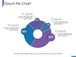 Daunt Pie Chart Ppt Styles Graphics Download