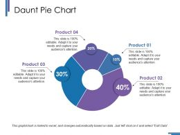 Daunt Pie Chart Ppt Summary Diagrams