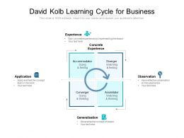 David Kolb Learning Cycle For Business