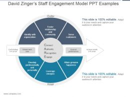 David Zingers Staff Engagement Model Ppt Examples
