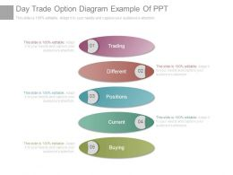 Day Trade Option Diagram Example Of Ppt