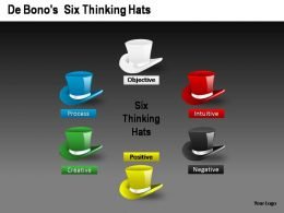 De Bonos Six Thinking Hats Powerpoint Presentation Slides