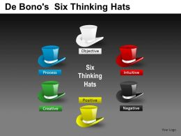 De Bonos Six Thinking Powerpoint Presentation Slides db