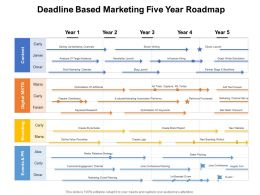 Deadline Based Marketing Five Year Roadmap