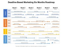 Deadline Based Marketing Six Months Roadmap