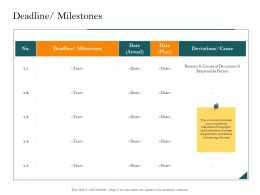 Deadline Milestones Responsible Person Ppt Powerpoint Presentation Layouts File Formats