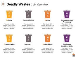Deadly Wastes An Overview Defects Overproduction Waiting Transportation Inventory
