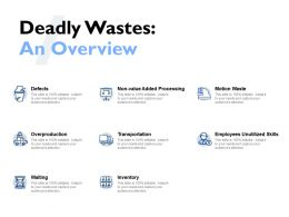 Deadly Wastes An Overview Defects Ppt Powerpoint Presentation Gallery Slideshow