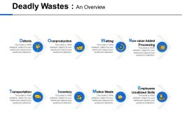 Deadly Wastes An Overview Employees Skills Ppt Powerpoint Presentation Model Graphics Tutorials