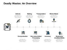Deadly Wastes An Overview Employees Unutilized Skills Ppt Powerpoint Presentation Slides Portfolio