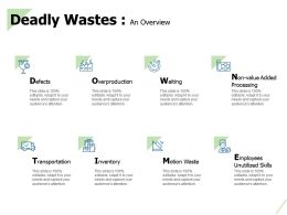 Deadly Wastes An Overview Motion Waste Ppt Powerpoint Presentation Slides