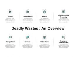 Deadly Wastes An Overview Overproduction Ppt Powerpoint Presentation Icon Files