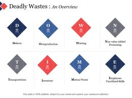 Deadly Wastes An Overview Ppt Diagram Images