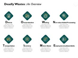 Deadly Wastes An Overview Transportation Employees Unutilized Skills Ppt Pwoerpoint Slides