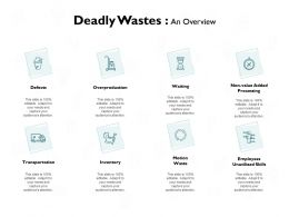 Deadly Wastes An Overview Transportation Ppt Powerpoint Presentation Diagram Images