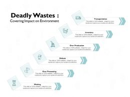 Deadly Wastes Covering Impact On Environment Inventory B306 Ppt Powerpoint Presentation File