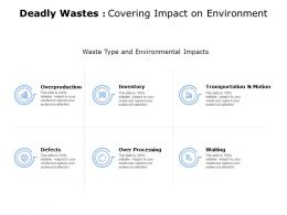 Deadly Wastes Covering Impact On Environment Inventory Powerpoint Slides