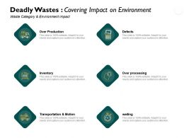 Deadly Wastes Covering Impact On Environment Over Processing Ppt Powerpoint Presentation Model Files