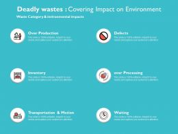 Deadly Wastes Covering Impact On Environment Processing Ppt Powerpoint Presentation Show Gridlines