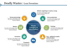 Deadly Wastes Lean Downtime Defects Requiring Rework Or Scrap