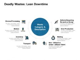 Deadly Wastes Lean Downtime Excess Processing Ppt Powerpoint Presentation Slides Show