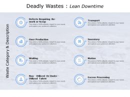 Deadly Wastes Lean Downtime Motion Ppt Powerpoint Presentaion Slides