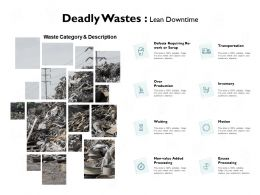 Deadly Wastes Lean Downtime Motion Ppt Powerpoint Presentation File Show