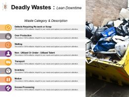 Deadly Wastes Lean Downtime Non Utilized Or Under Utilized