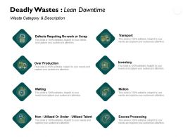 Deadly Wastes Lean Downtime Over Production Ppt Powerpoint Presentation Model Icon