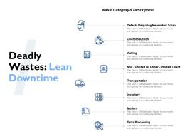 Deadly Wastes Lean Downtime Overproduction Ppt Powerpoint Presentation Gallery Structure
