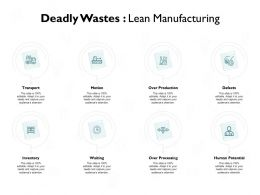 Deadly Wastes Lean Manufacturing Human Potential B307 Ppt Powerpoint Presentation File