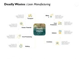Deadly Wastes Lean Manufacturing Human Potential Ppt Powerpoint Presentation Model Ideas