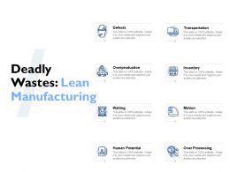 Deadly Wastes Lean Manufacturing Over Processing Ppt Powerpoint Presentation Gallery Vector