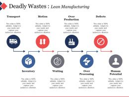 Deadly Wastes Lean Manufacturing Ppt Diagram Lists