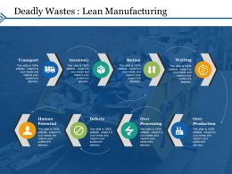 Deadly Wastes Lean Manufacturing Transport Inventory Motion Waiting
