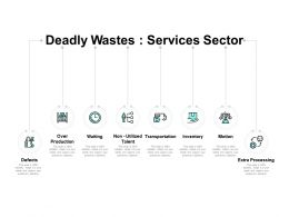 Deadly Wastes Services Sector Defects Ppt Powerpoint Presentation Icon Infographics