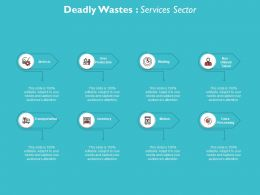 Deadly Wastes Services Sector Gears Ppt Powerpoint Presentation Show Maker