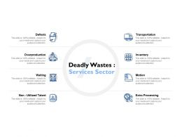 Deadly Wastes Services Sector Inventory Ppt Powerpoint Presentation Gallery Slide Portrait