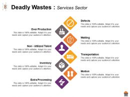 Deadly Wastes Services Sector Motion Extra Processing Over Production