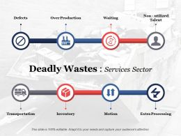 Deadly Wastes Services Sector Ppt Diagram Templates